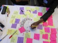 Design Driven Entrepreneurship field trip burlington (6)